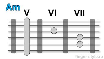 Аккорд Am (V позиция)