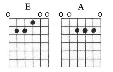 аккорды e - a