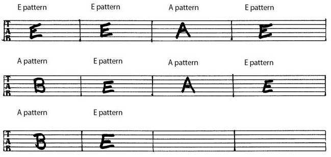 fingerstyle урок 4 транскрипция