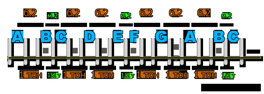 Пример1 (интервалы на гитаре - секунда)
