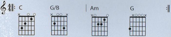 skhema 1 akkordy
